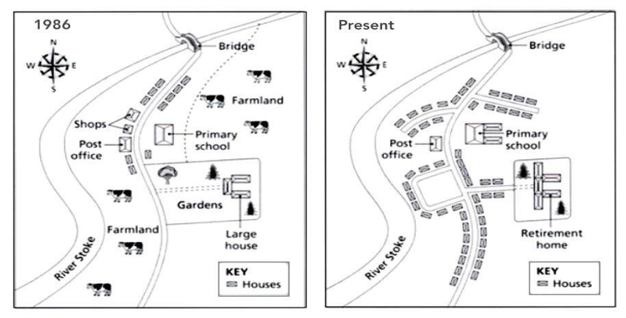 نقشه در رایتینگ آیلتس تسک 1
