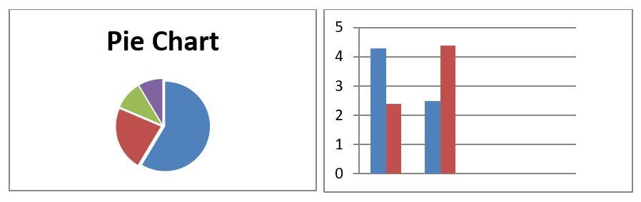 نمودار چندگانه میله ای و دایره ای در رایتینگ آیلتس آکادمیک